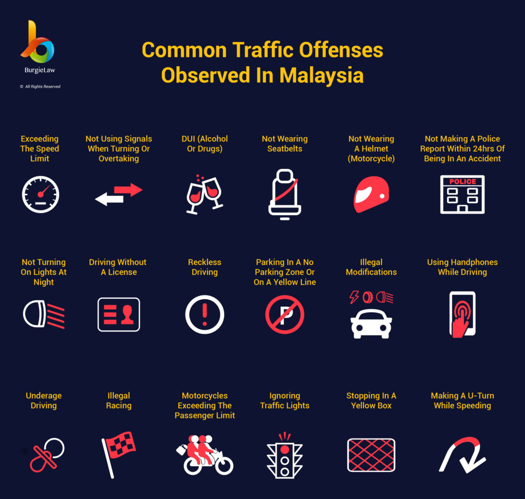 traffic offenses_01-01
