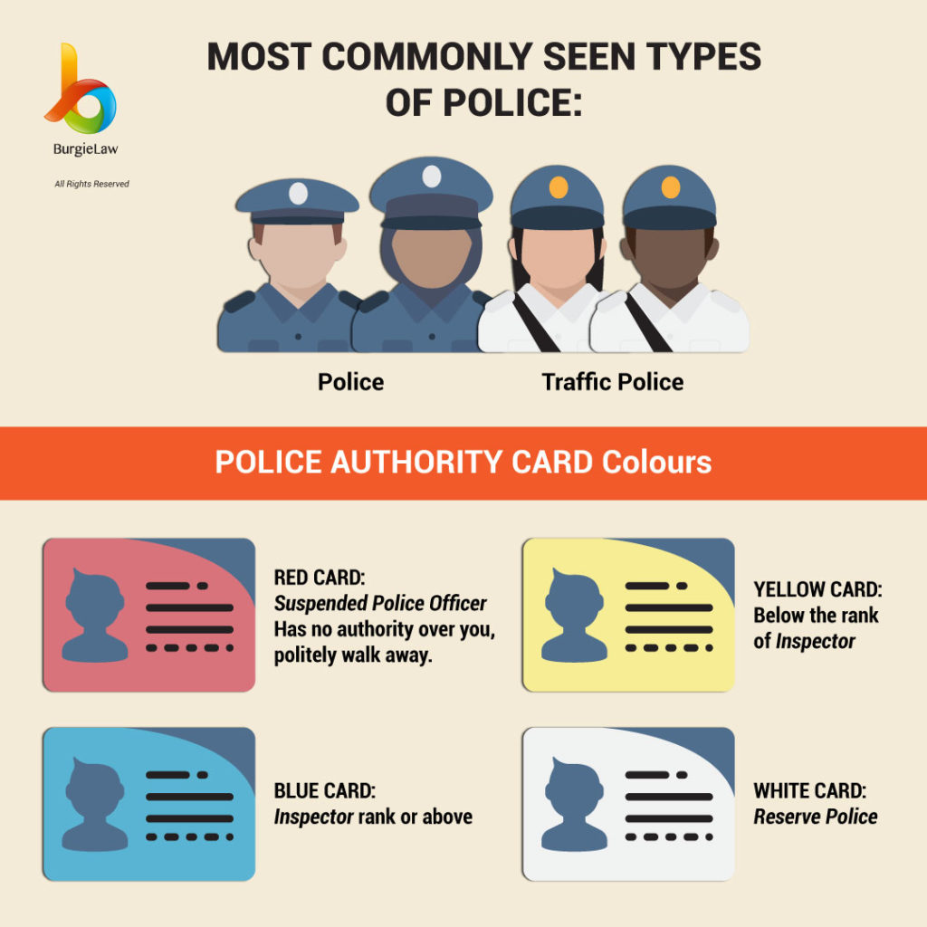 Ask for police identification. These are some of the Police Authority Card colours. | Know Your Rights: Police