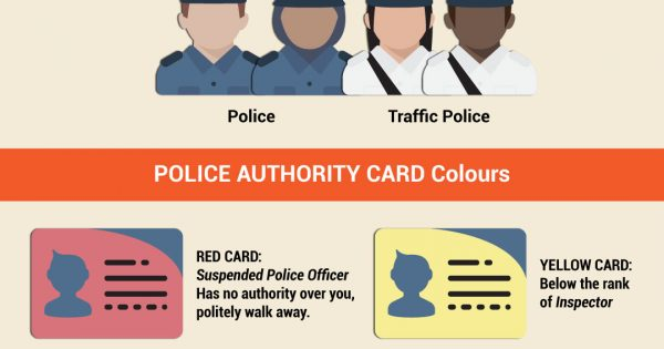 Know Your Rights: Police