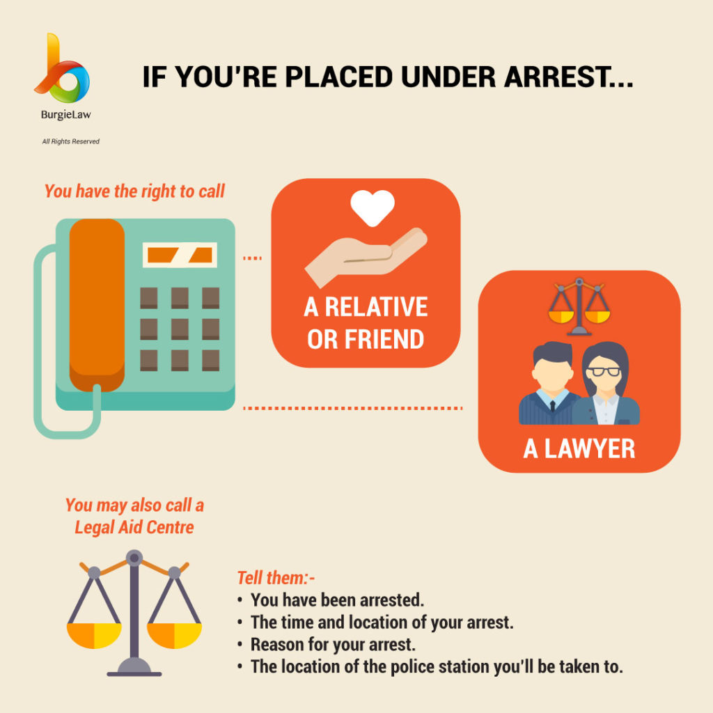 The right to telephone calls when placed under arrest | Know Your Rights: Police