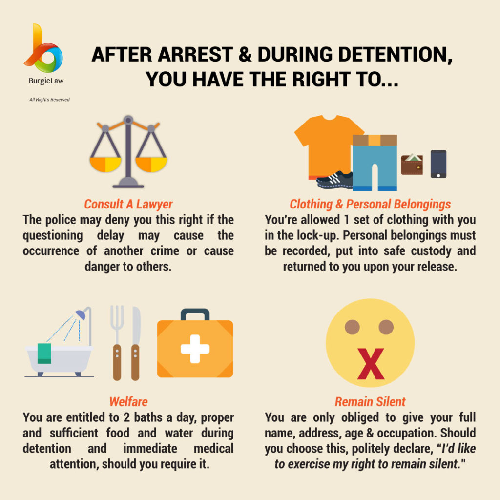 While in police detention, you have the right to... | Know Your Rights: Police