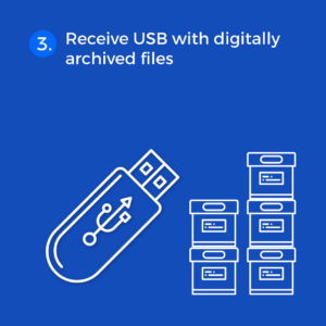 Digital Bundle (Archiving) Services: Step 3 Receive USB with digitally archived files