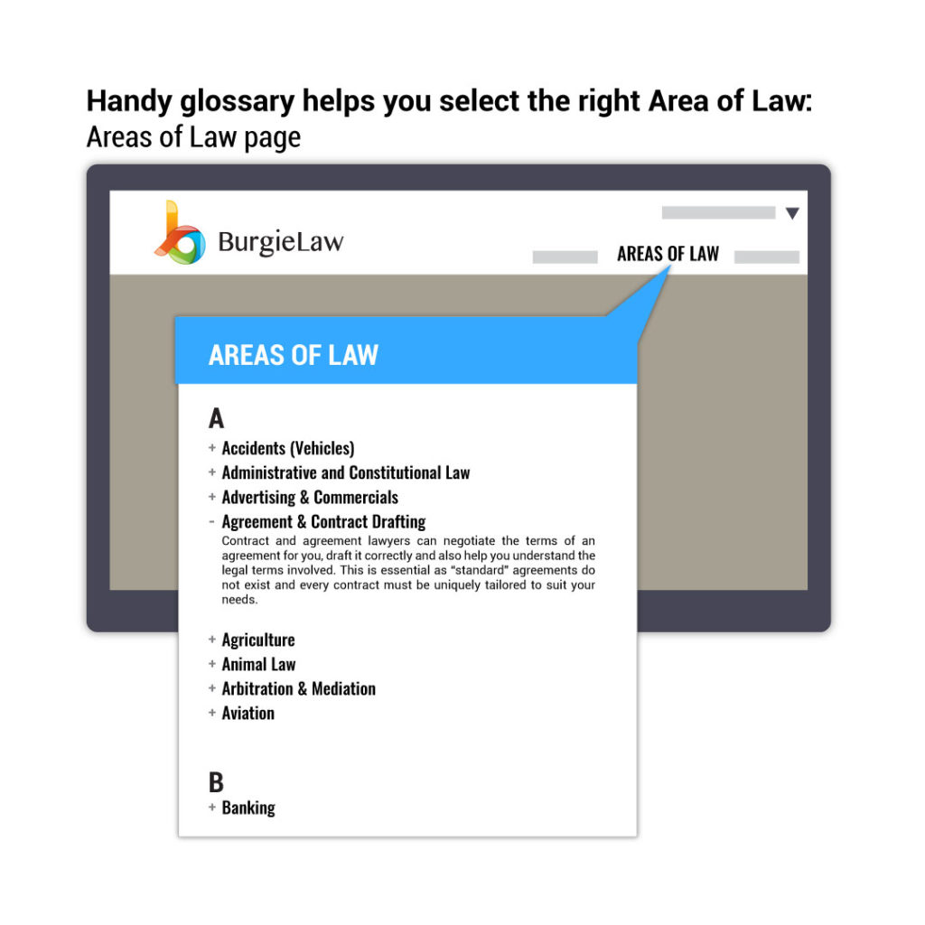 BurgieLaw's Legal Marketplace: 6 Features That Help You Find A Lawyer | GLOSSARY (AREAS OF LAW)