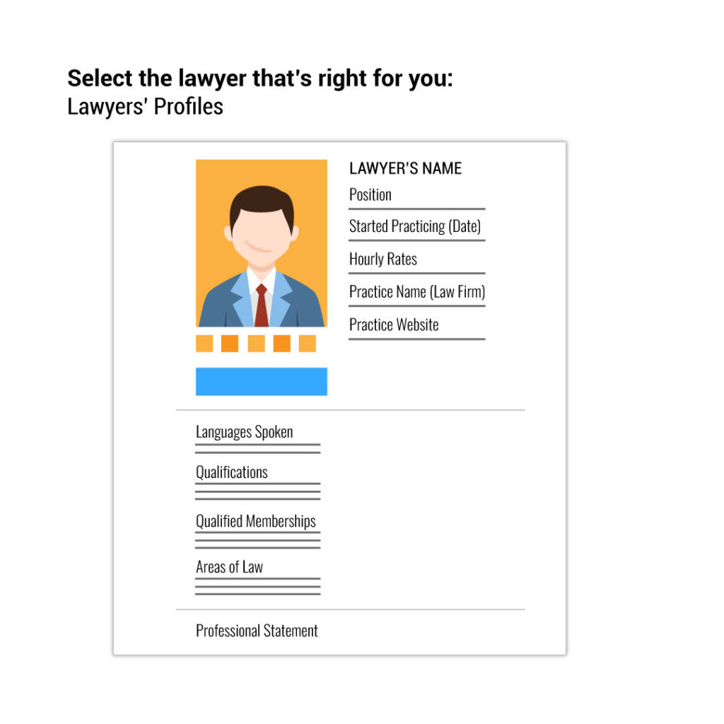 BurgieLaw's Legal Marketplace: 6 Features That Help You Find A Lawyer | PROFILES