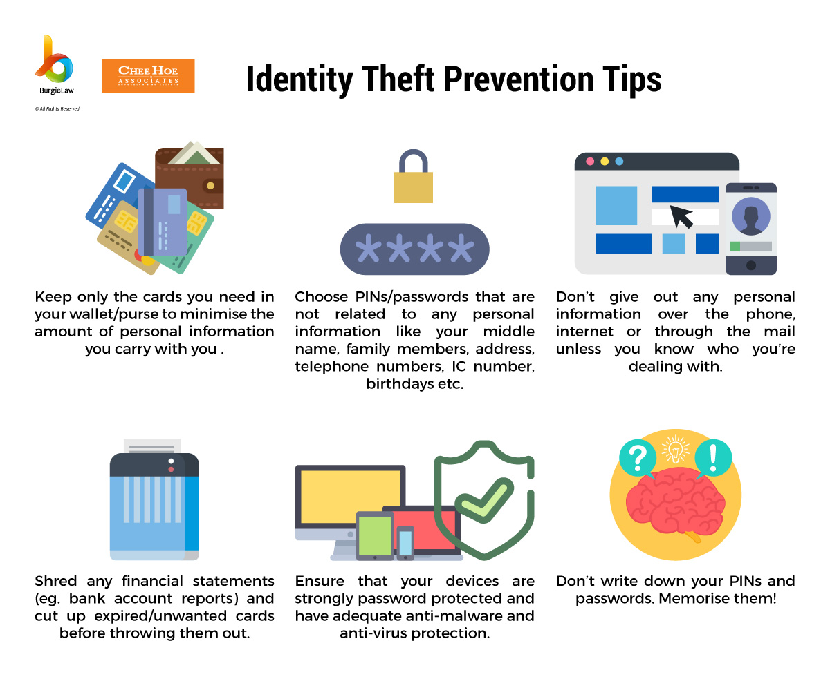 What The Hell Is Identity Theft? - BurgieLaw Blog