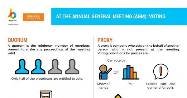 JMBs & MCs Part 6 : AGM/EGM Statutory Rights