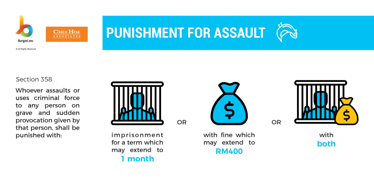 Punishment for assault - Section 358 Malaysian Penal Code