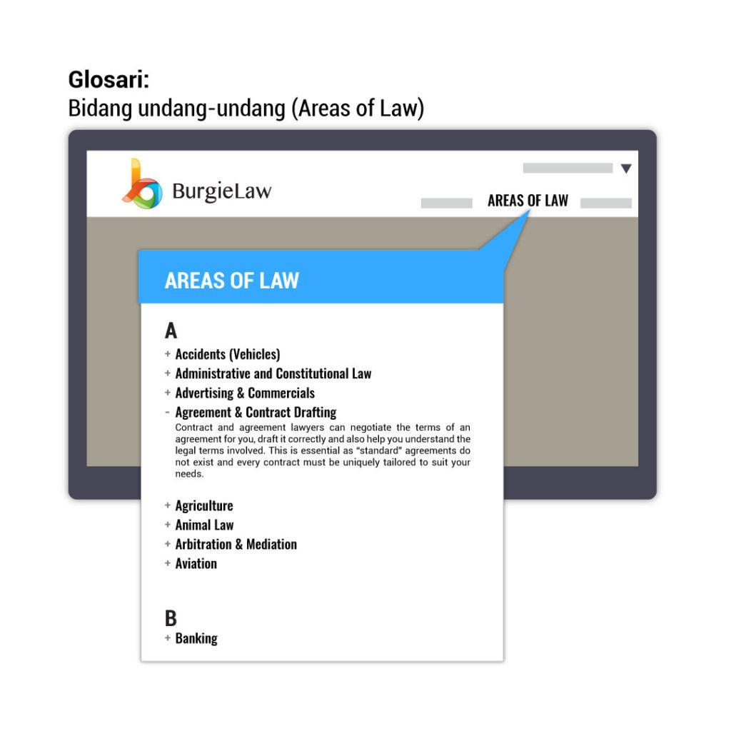 BurgieLaw - bidang undang-undang
