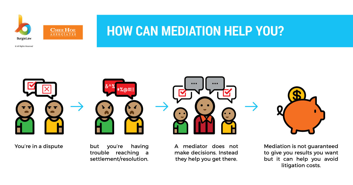 purpose of mediation