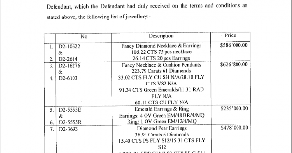 [Exclusive] LIST of Jewellery claimed by Global Royalty Trading SAL